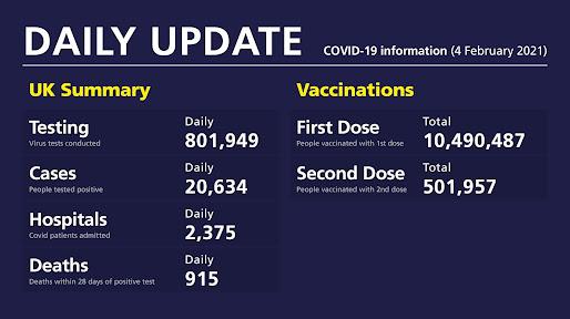 04 02 21 daily update UK Gov