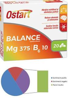 OSTART Balance Mg 375 + B6 10 pareri forumuri