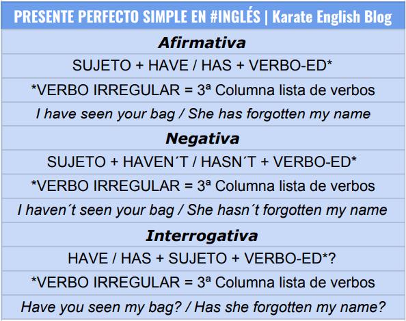 Presente Perfecto Simple En Inglés