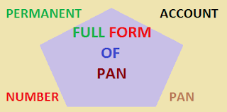Top 10 Systematic PAN Full Forms