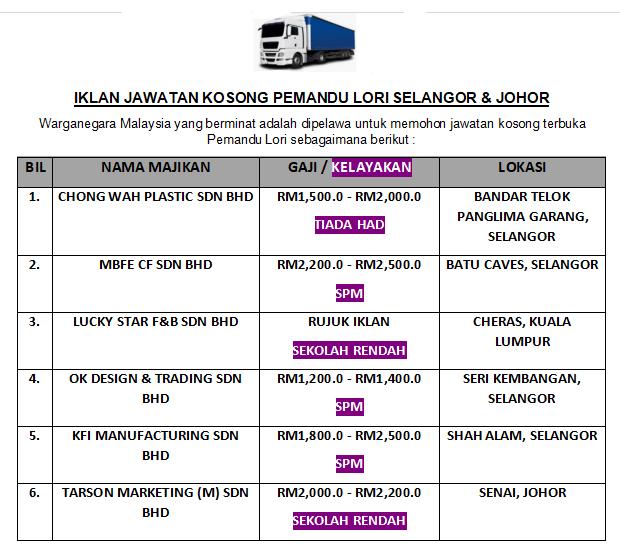 Jawatan Kosong Pemandu Lori Di Pelbagai Lokasi Selangor Johor Dibuka 2019 Malaysia Kerjaya