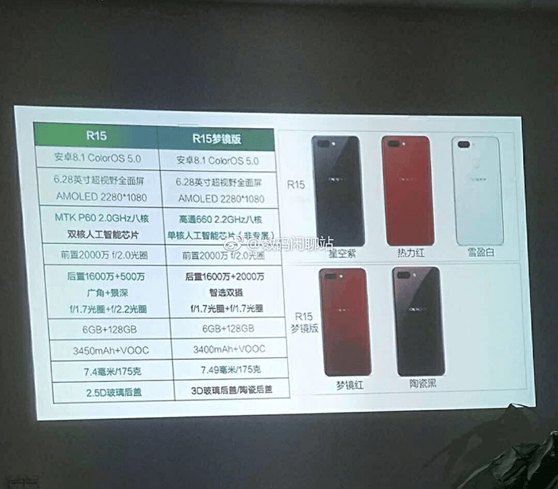 OPPO R15 and R15 Dream Mirror version specs leaked!