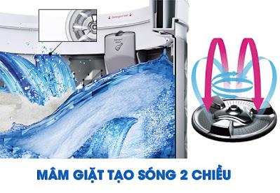 Mâm giặt sóng kép