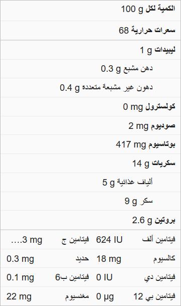 guava calories
