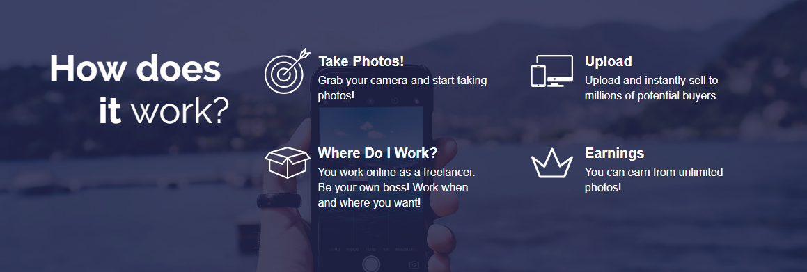 Get Paid To Take Photos!