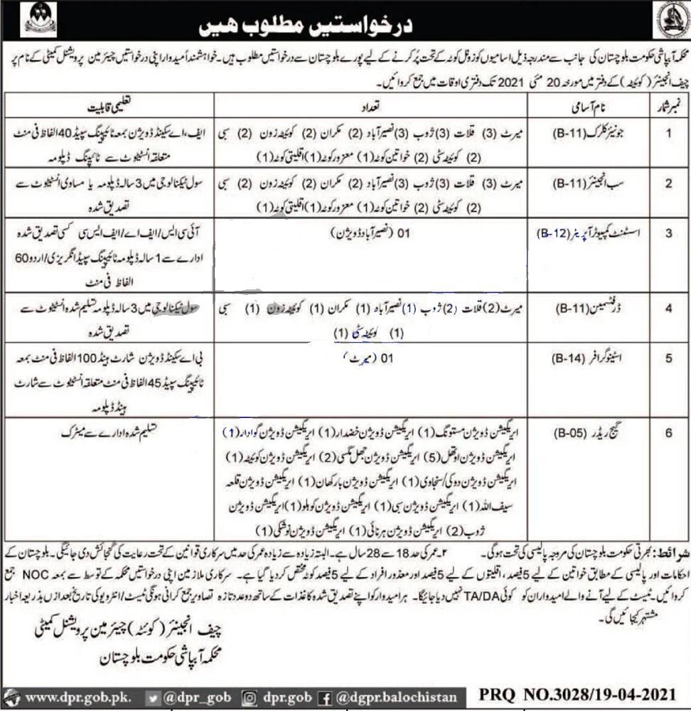 Irrigation Department Jobs in Pakistan 2021