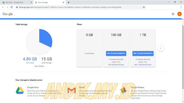 google, google drive, data online, penyimpanan data, fungsi google drive