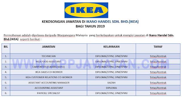 Ikano Handel Sdn. Bhd.(IKEA)