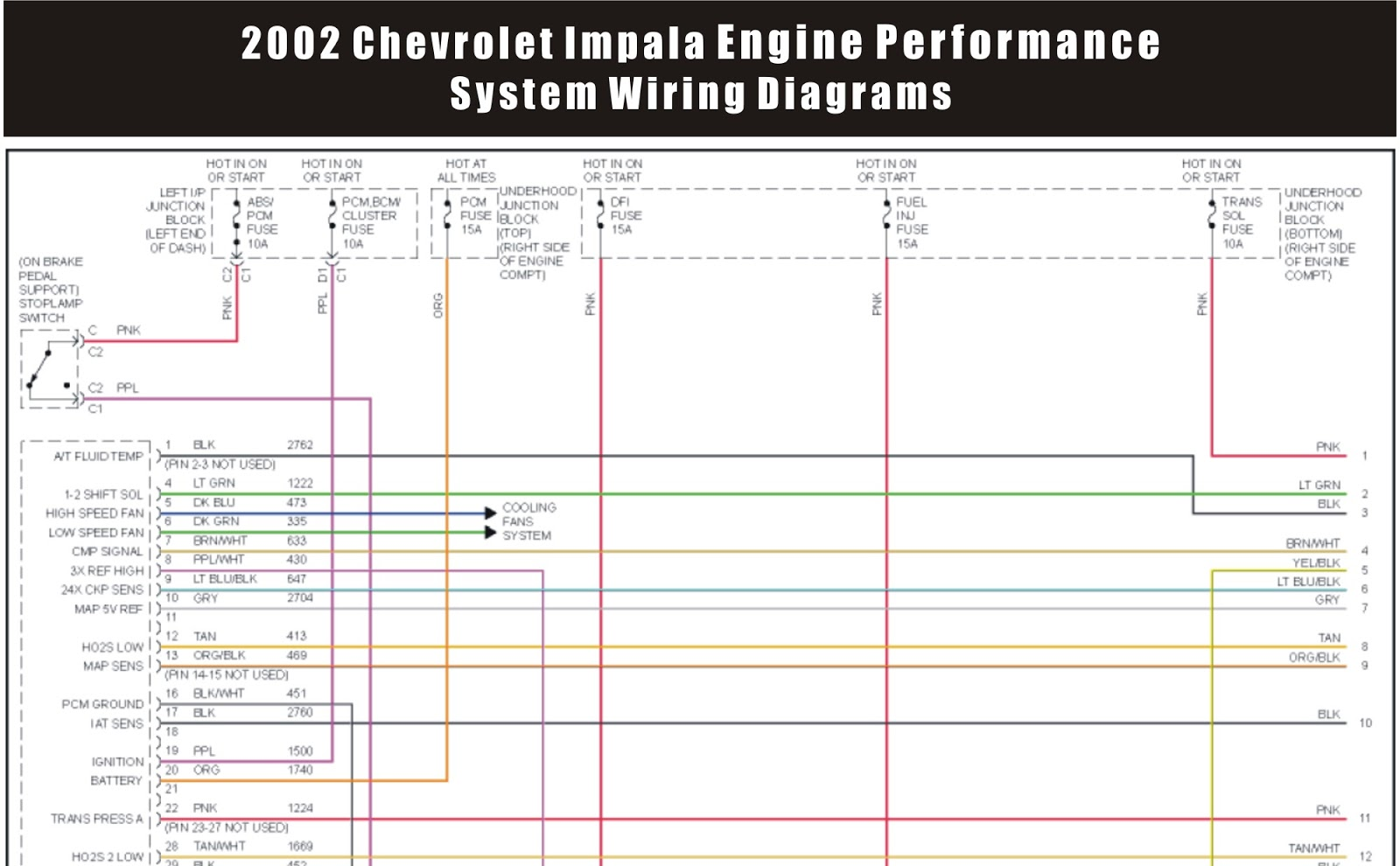 2002 Chevrolet Impala Engine Performance System Wiring Diagrams