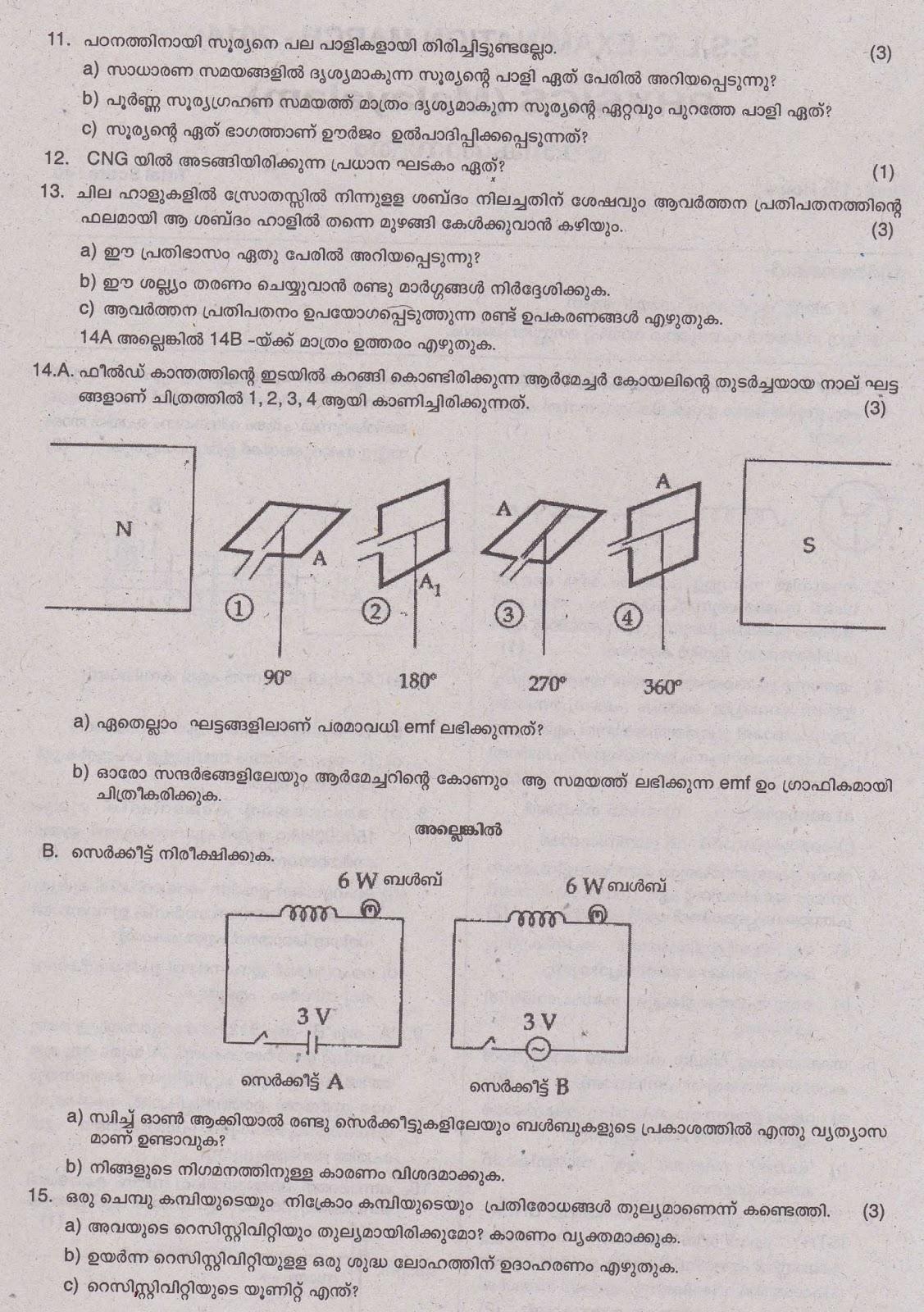 SSLC Question Paper: Sslc Model Question Paper 2014 Physics