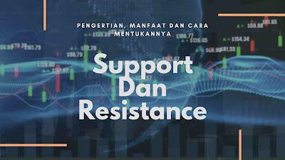 Pengertian <i>Support dan Resistance</i>