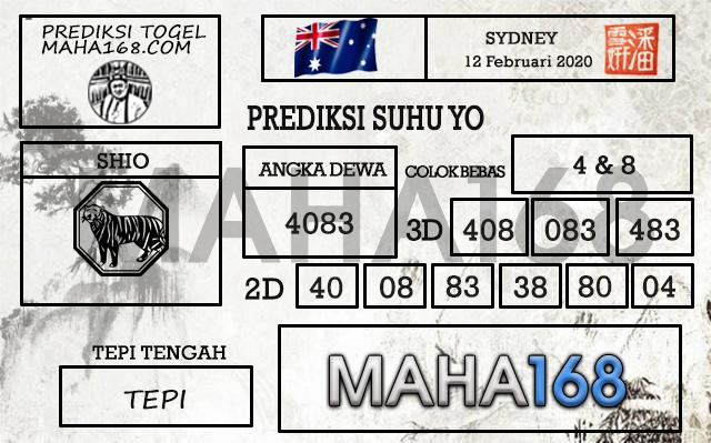 Prediksi Togel Sidney Sabtu 08 Februari 2020 - Prediksi Suhu Yo