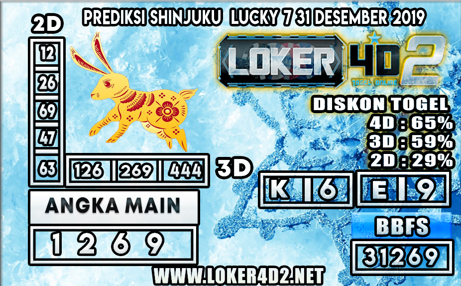 PREDIKSI TOGEL SHINJUKU LUCKY 7 LOKER4D2 31 DESEMBER 2019