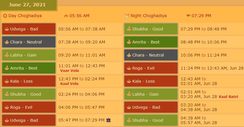 Krishnapingala Sankashti Chaturthi Subh Muhurat Today on 27 June 2021