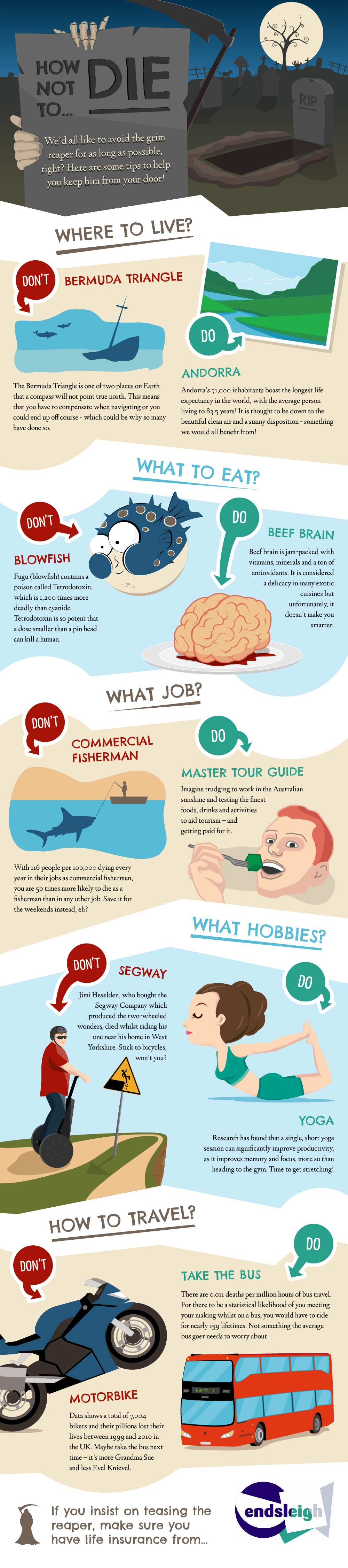 How Not To Die [Infographic]