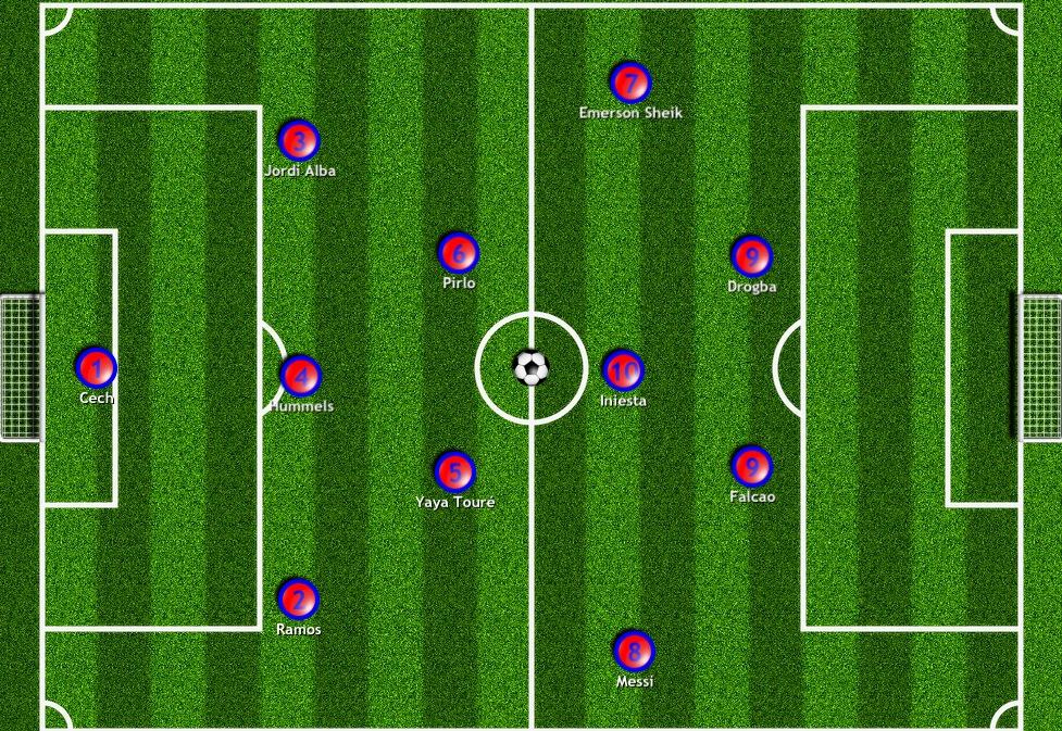 Por Qué Se Juega Al Fútbol Con 11 Jugadores Por Equipo: Javi´s Road: El 11 Ideal De 2.012