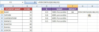 What is Percentile Function in Excel and its Use in Hindi