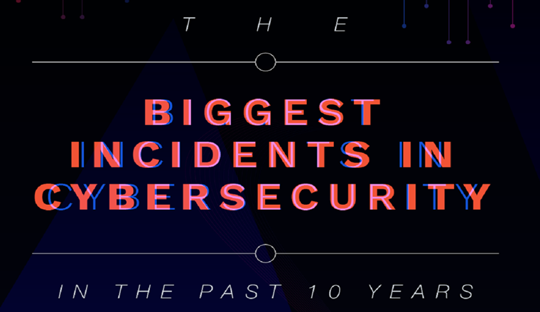 The Biggest Incidents in Cybersecurity (in the Past 10 Years) #infographic