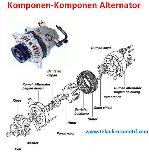 Komponen Komponen Alternator Beserta Fungsinya Teknik Otomotif Com