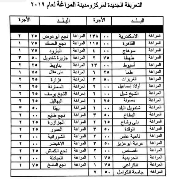 ننشر التعريفه الجديده للمواصلات داخل وبين المدن المصرية بعد زياده اسعار الوقود بجميع المحافظات FB_IMG_1562332417238