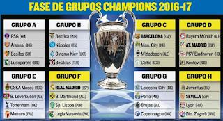 Calendario completo de todos los juegos de la Champions League