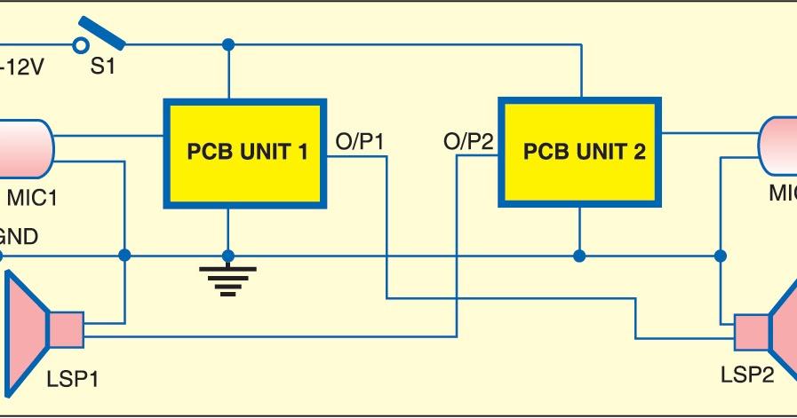 Arduino Lcd Serial Java communication Example