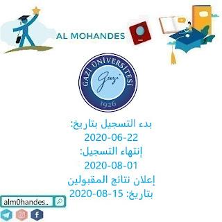 جامعة غازي ( Gazi Üniversitesi ) مفاضلة عام 2020
