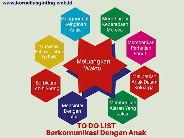To Do List Komunikasi Anak Dengan Orang Tua