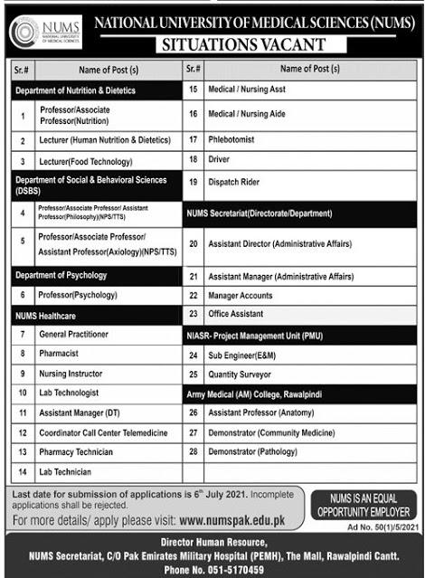 National University of Medical Sciences (NUMS) Jobs 2021– Jobs in Pakistan 2021