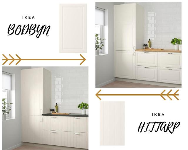 Orzeszkowe Pole Wykanczamy Sie 6 Kuchnia Ikea