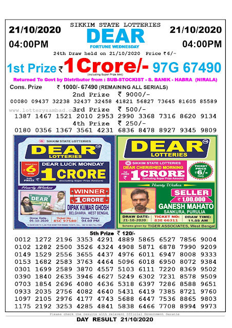 Lottery Sambad 21-10-2020, Lottery Sambad 4 pm results, Sikkim Lottery Results, Lottery Sambad Today Results Live, Day results