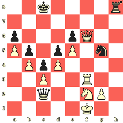 Les Noirs jouent et matent en 4 coups - A Bakali vs Carlos Cuartas, La Havane, 1966