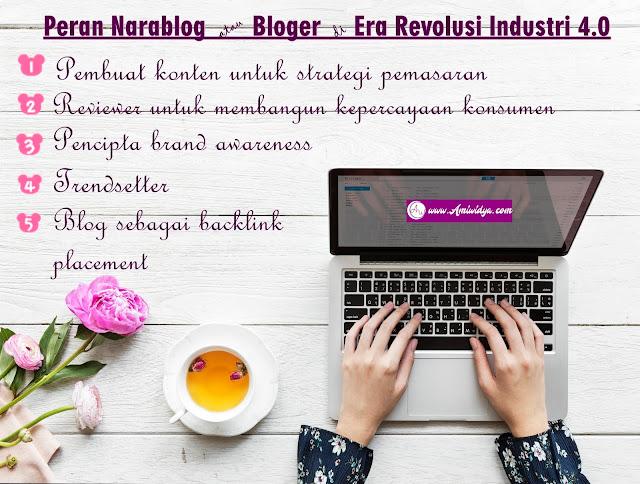 peran blogger di era revolusi industri 4.0