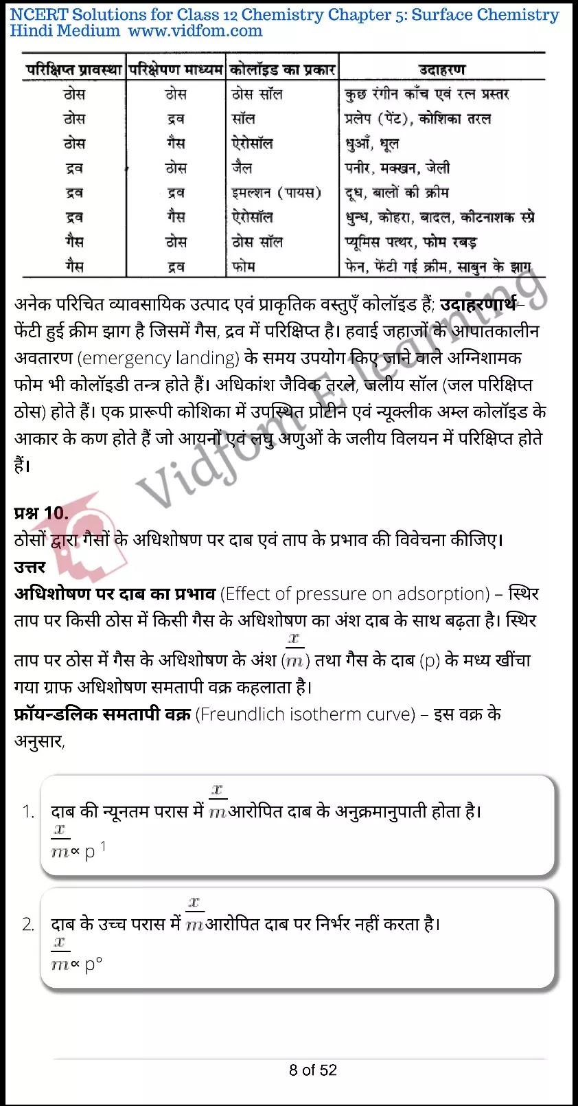 class 12 chemistry chapter 5 light hindi medium 8