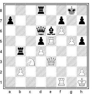 Posición de la partida de ajedrez Kasparov - Yurtaev (URSS, 1981)