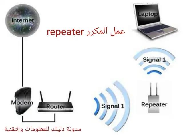 صورة توضيحية لجهاز المكرر repeater