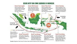 Penguatan Literasi pada Mata Pelajaran Bahasa Indonesia