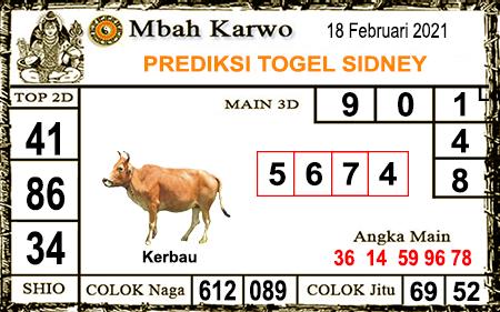 Prediksi Jitu Mbah Karwo Sdy Kamis 18-Feb-2021