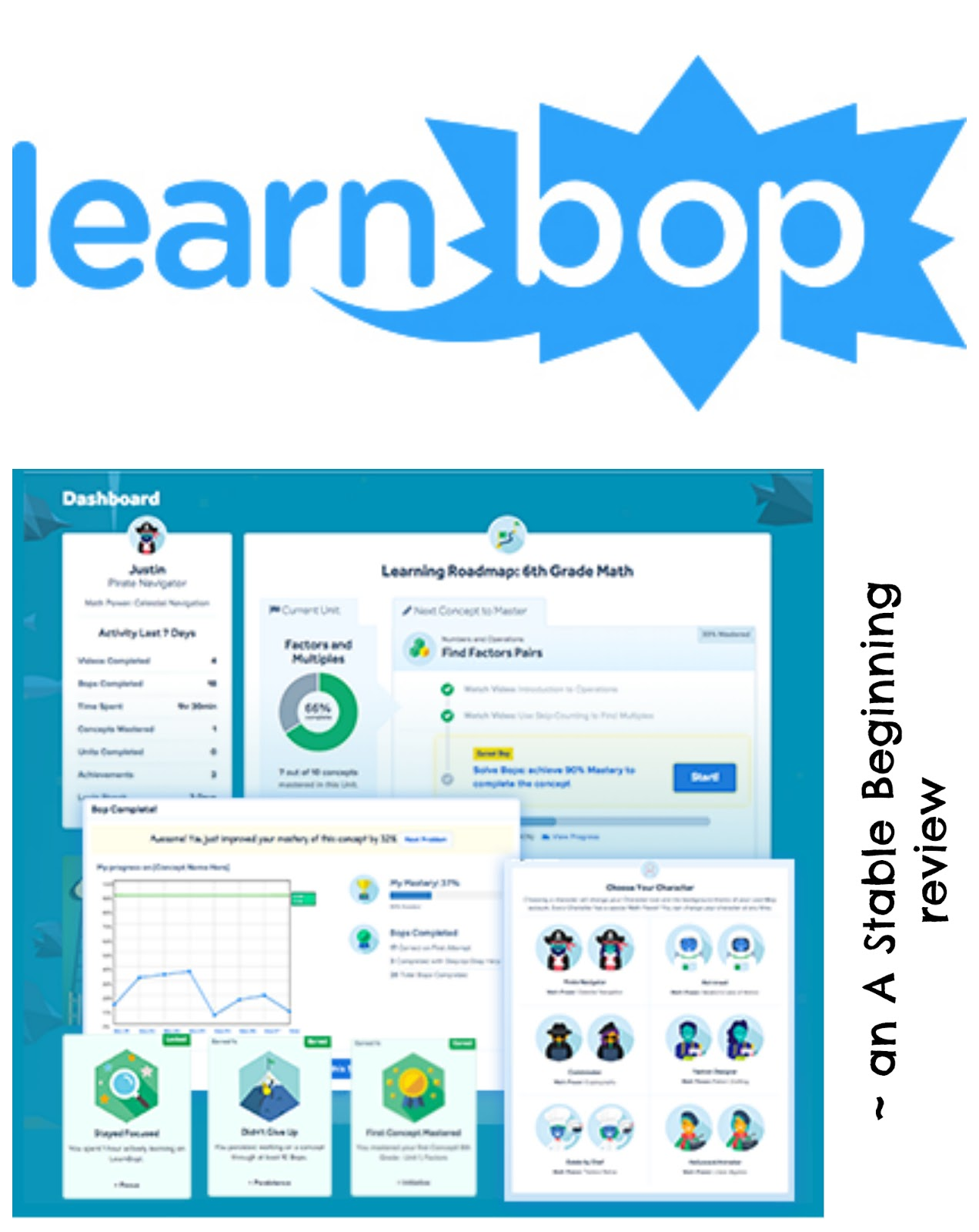 A Stable Beginning: LearnBop ~ a TOS review