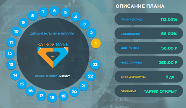 kairos-bank.com отзывы