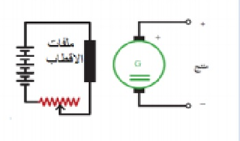 بحث الصف الثاني الثانوي الفني شعبة كهرباء (تخصص : تركيات ومعدات كهربية )