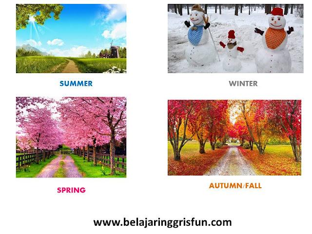 nama-nama musim dalam bahasa inggris