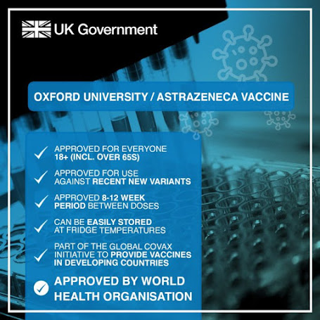 UK Government Oxford / AstraZeneca vaccine fact sheet now WHO approved