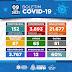 BONFIM: CONFIRMADO MAIS 3 CASOS POSITIVOS DE COVID-19 NESTE DOMINGO EM BONFIM