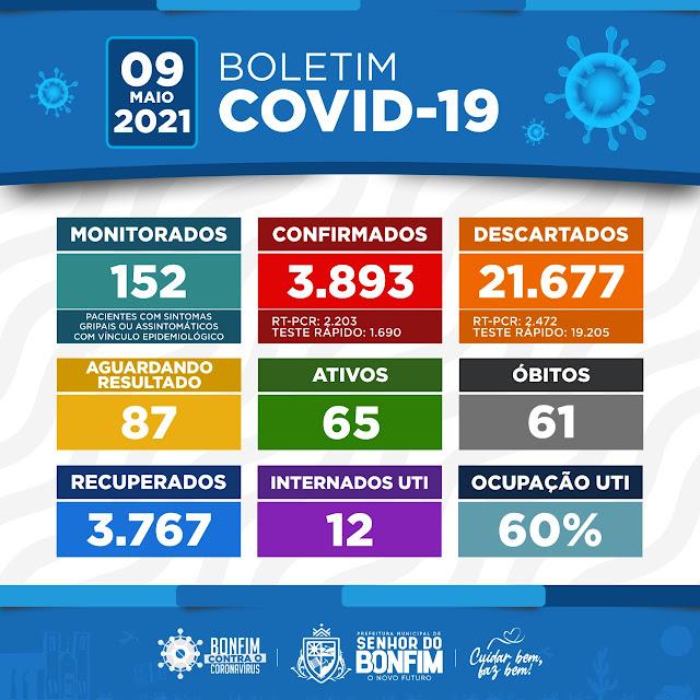 MAIS TRÊS CASOS POSITIVOS DE COVID 19 EM BONFIM NESTE DOMINGO (09)