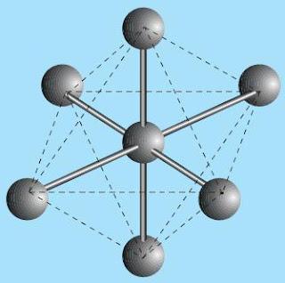 Bentuk molekul SF6