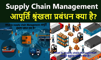 Supply Chain Management (SCM) Definition in Hindi