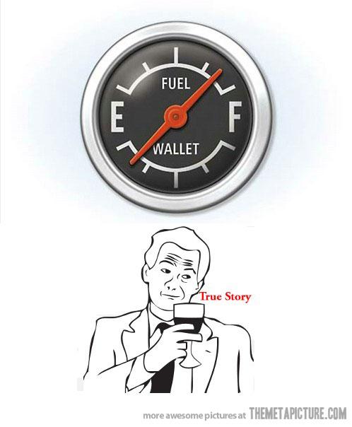 wallet meter