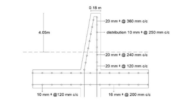Design step for contiliver retaining wall - Civil Engineering