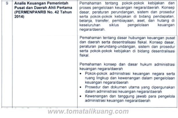 kisi-kisi materi skb cpns 2020 analis keuangan ahli pertama formasi cpns 2019 tomatalikuang.com
